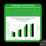 Data Snapshot: Challenges to Small Business by Applied Policy Research Institute, Wright State University