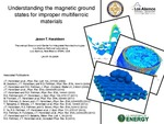 Understanding the Magnetic Ground States for Improper Multiferroic Materials by Jason T. Haraldsen
